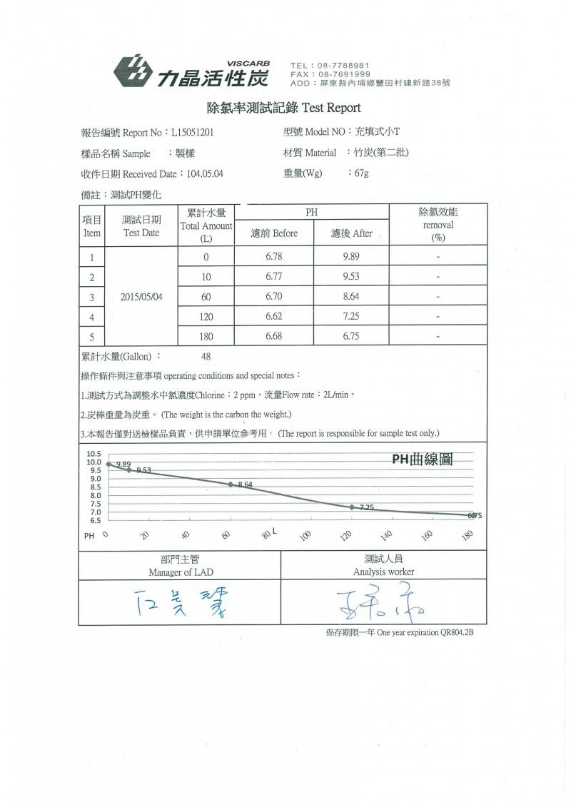 BAC-1240-竹炭PH值檢測